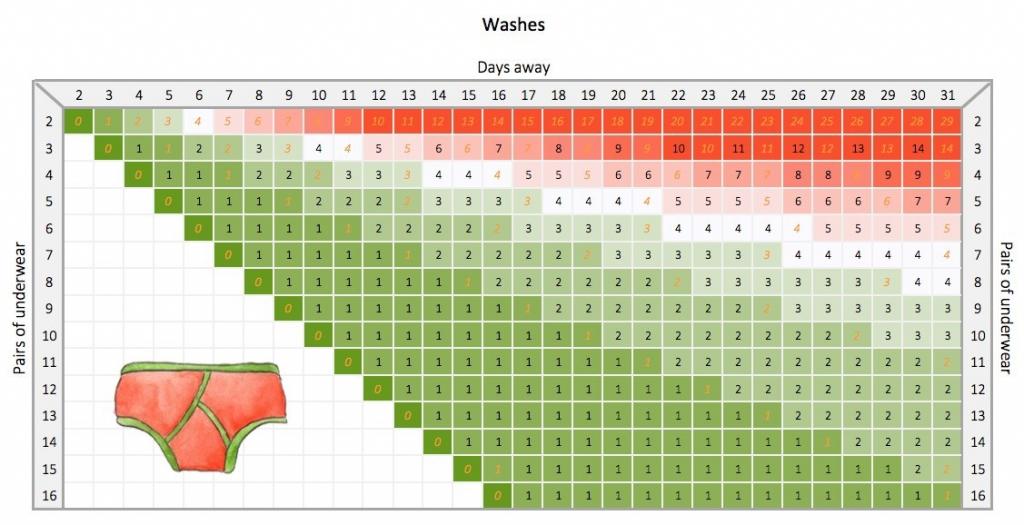 underwear graph